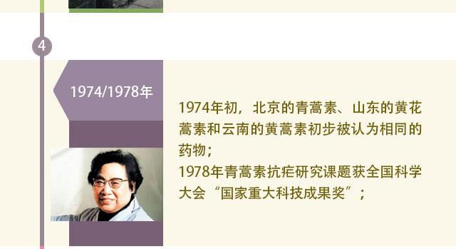青杨:铁血风云.浩气长歌134:永遇乐.屠呦呦 - 青杨 - 水村山郭酒旗风